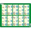 Puzzle Larsen - Sčítání do 10 I.
